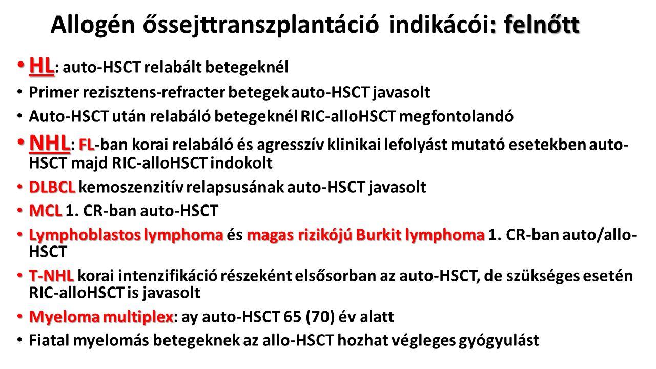 : felnőtt Allogén őssejttranszplantáció indikácói: felnőtt HL HL : auto-HSCT relabált betegeknél Primer rezisztens-refracter betegek auto-HSCT javasolt Auto-HSCT után relabáló betegeknél RIC-alloHSCT megfontolandó NHL FL NHL : FL-ban korai relabáló és agresszív klinikai lefolyást mutató esetekben auto- HSCT majd RIC-alloHSCT indokolt DLBCL DLBCL kemoszenzitív relapsusának auto-HSCT javasolt MCL MCL 1.