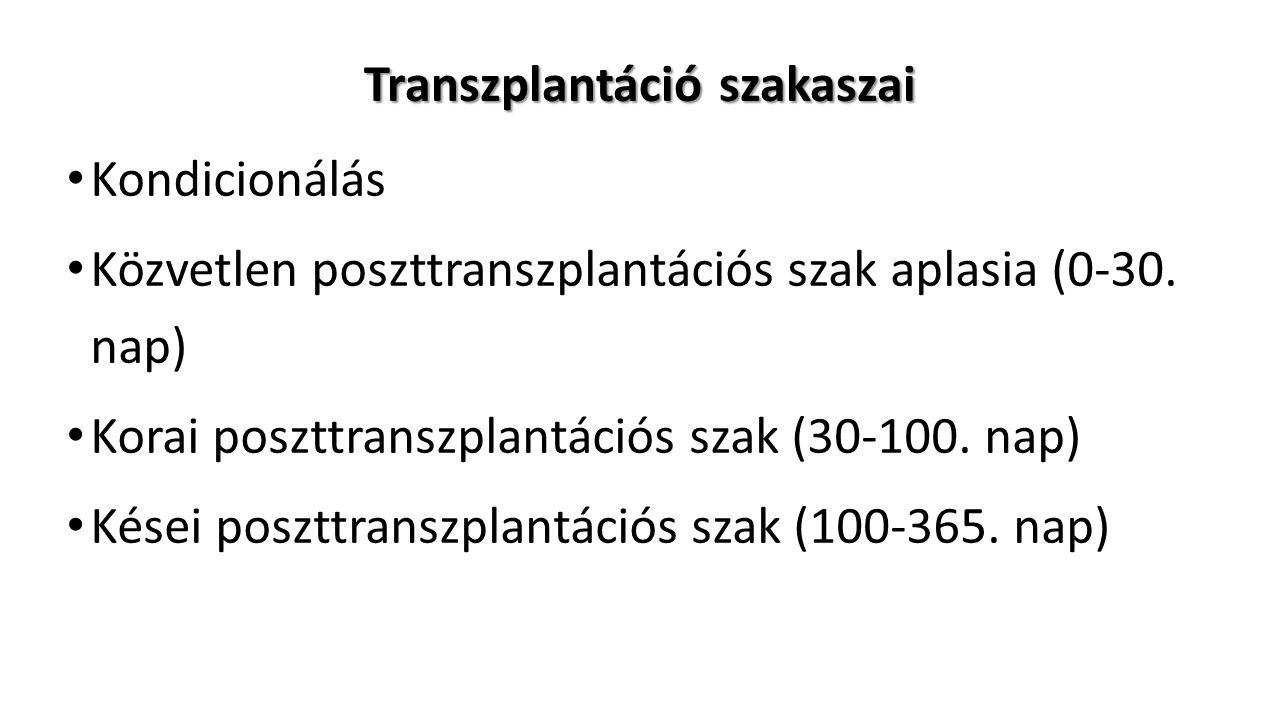 Transzplantáció szakaszai Kondicionálás Közvetlen poszttranszplantációs szak aplasia (0-30.