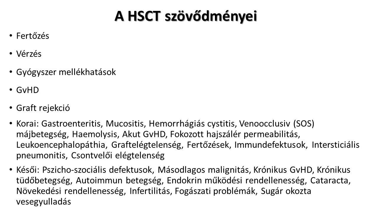 A HSCT szövődményei Fertőzés Vérzés Gyógyszer mellékhatások GvHD Graft rejekció Korai: Gastroenteritis, Mucositis, Hemorrhágiás cystitis, Venoocclusiv (SOS) májbetegség, Haemolysis, Akut GvHD, Fokozott hajszálér permeabilitás, Leukoencephalopáthia, Graftelégtelenség, Fertőzések, Immundefektusok, Intersticiális pneumonitis, Csontvelői elégtelenség Késői: Pszicho-szociális defektusok, Másodlagos malignitás, Krónikus GvHD, Krónikus tüdőbetegség, Autoimmun betegség, Endokrin működési rendellenesség, Cataracta, Növekedési rendellenesség, Infertilitás, Fogászati problémák, Sugár okozta vesegyulladás