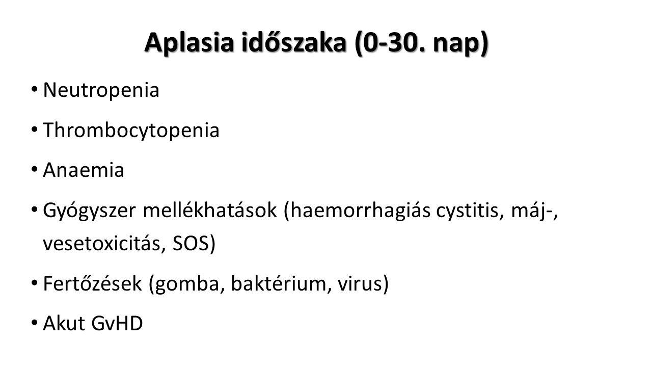 Aplasia időszaka (0-30.