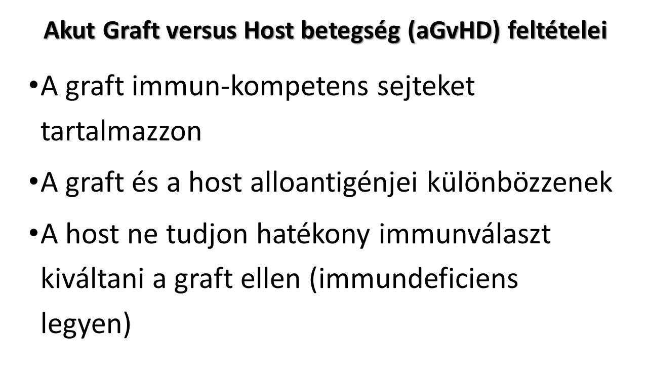 Akut Graft versus Host betegség (aGvHD) feltételei A graft immun-kompetens sejteket tartalmazzon A graft és a host alloantigénjei különbözzenek A host ne tudjon hatékony immunválaszt kiváltani a graft ellen (immundeficiens legyen)
