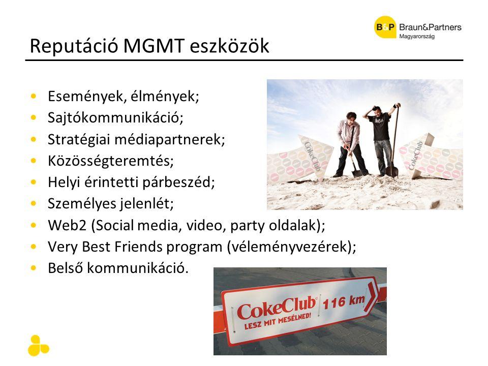 Reputáció MGMT eszközök Események, élmények; Sajtókommunikáció; Stratégiai médiapartnerek; Közösségteremtés; Helyi érintetti párbeszéd; Személyes jelenlét; Web2 (Social media, video, party oldalak); Very Best Friends program (véleményvezérek); Belső kommunikáció.
