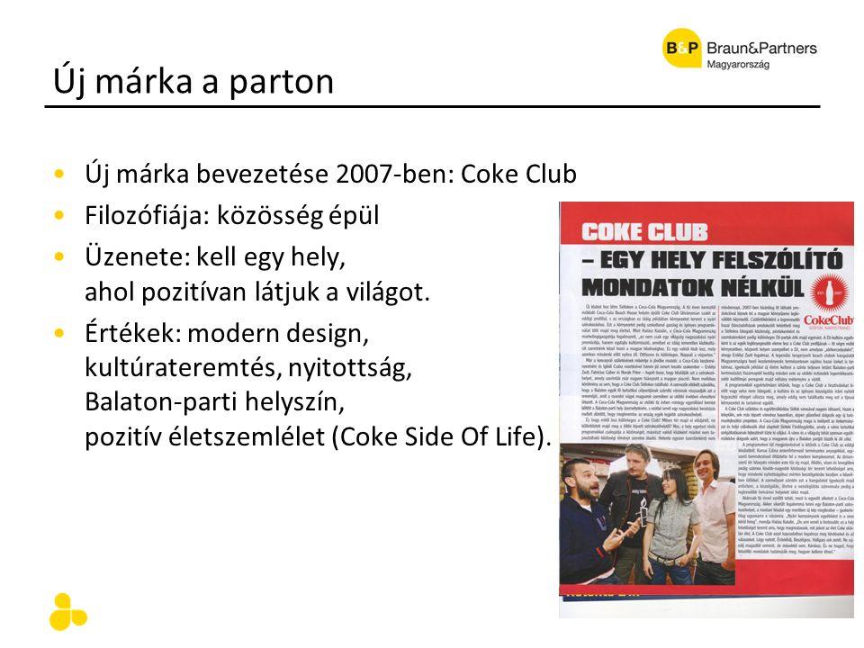 Új márka a parton Új márka bevezetése 2007-ben: Coke Club Filozófiája: közösség épül Üzenete: kell egy hely, ahol pozitívan látjuk a világot. Értékek:
