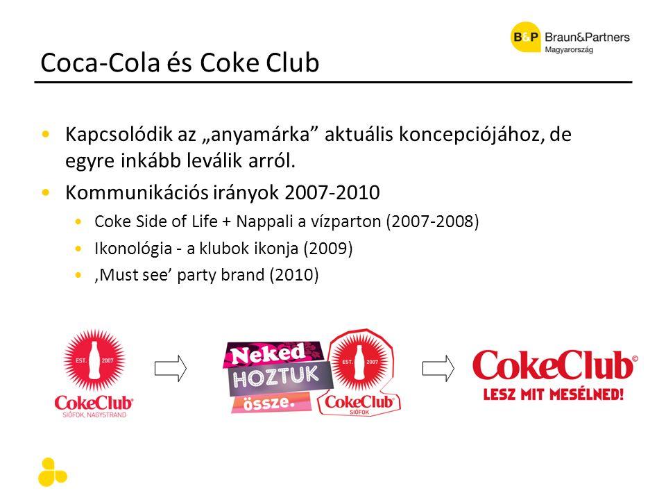 """Coca-Cola és Coke Club Kapcsolódik az """"anyamárka"""" aktuális koncepciójához, de egyre inkább leválik arról. Kommunikációs irányok 2007-2010 Coke Side of"""