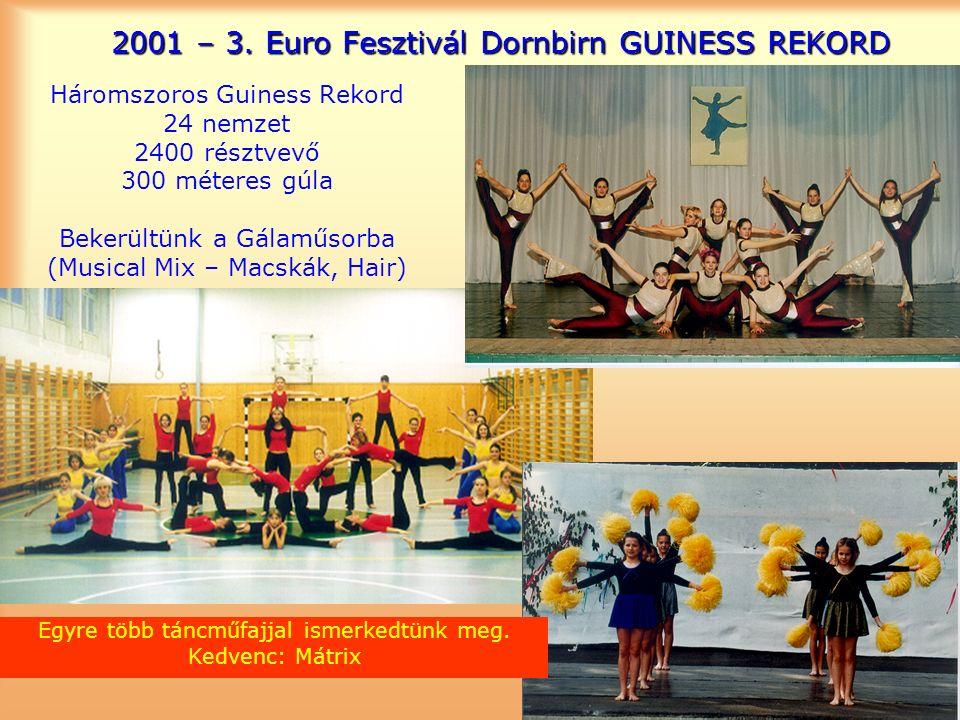 2001 – 3. Euro Fesztivál Dornbirn GUINESS REKORD Háromszoros Guiness Rekord 24 nemzet 2400 résztvevő 300 méteres gúla Bekerültünk a Gálaműsorba (Music