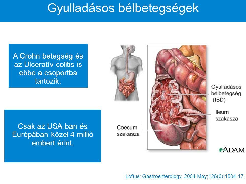 Összefoglalás I. COPD Betegségspecfikus génexpresszió határozható meg alveoláris makrofágokból és perifériás monocitákból. A mintázat csökkent, külső