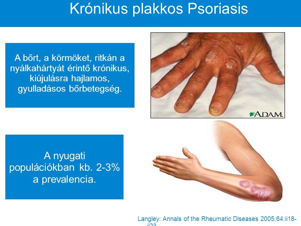Rheumatoid Arthritis Autoimmun kórkép, mely elsősorban az ízületeket támadja meg. Az átlagos incidencia 3/10,000 köré tehető. Loftus: Gastroenterology