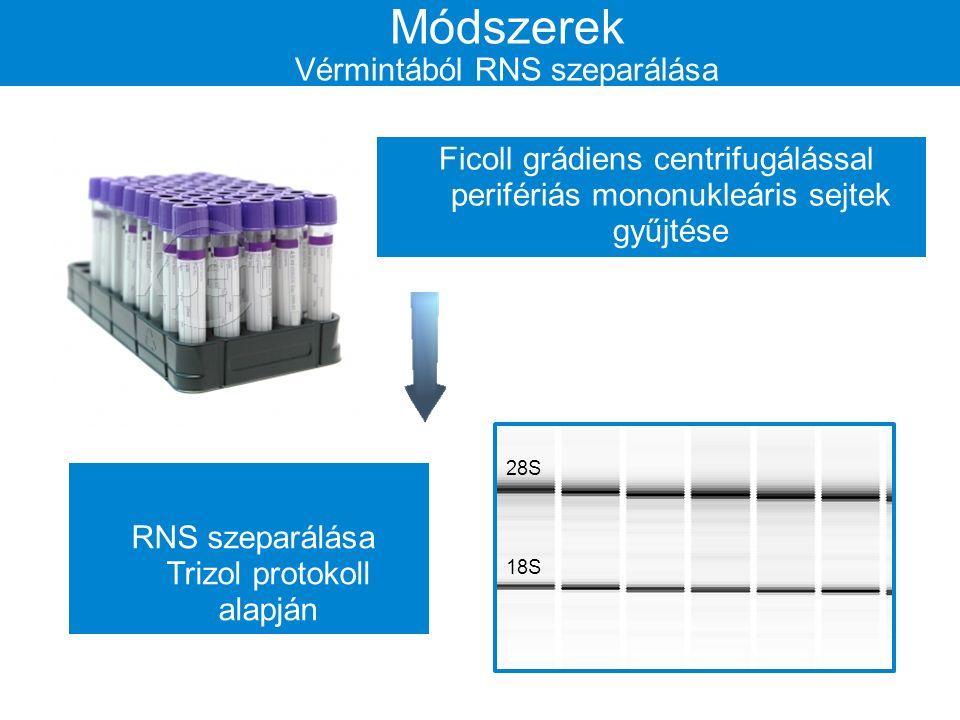 Célkitűzés Lehet-e perifériás vérmintákból génexpressziós mintázatok meghatározásával gyulladásos és betegségspecifikus markereket azonosítani