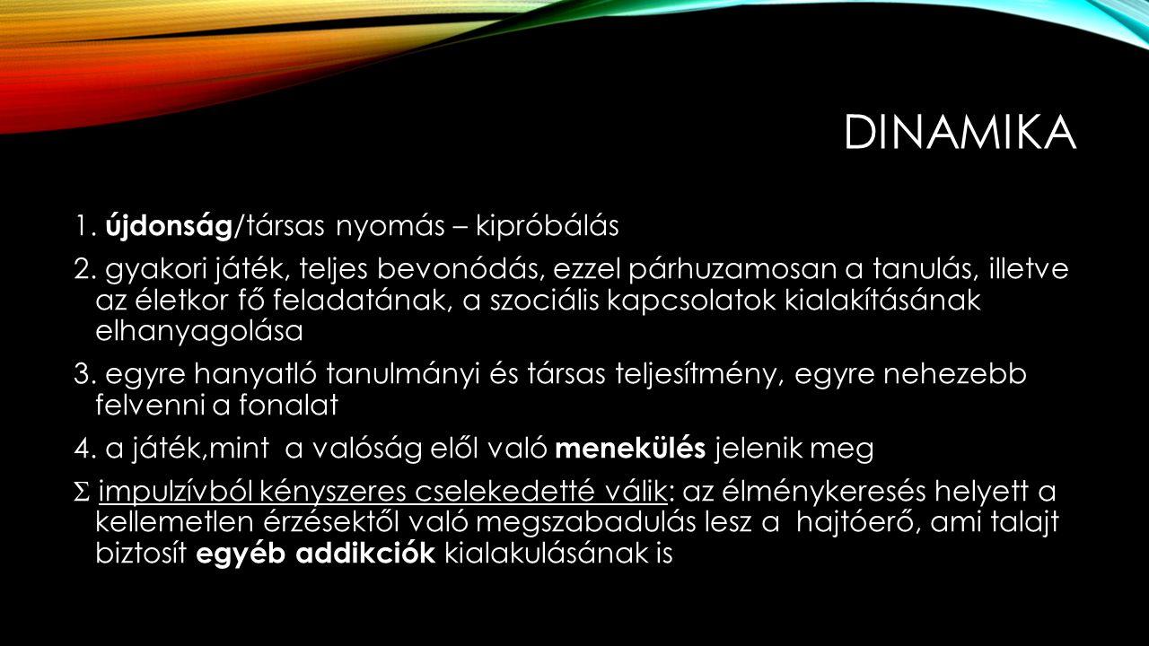 DINAMIKA 1. újdonság /társas nyomás – kipróbálás 2.