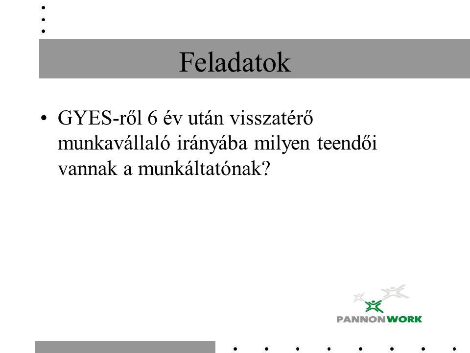 Feladatok GYES-ről 6 év után visszatérő munkavállaló irányába milyen teendői vannak a munkáltatónak?