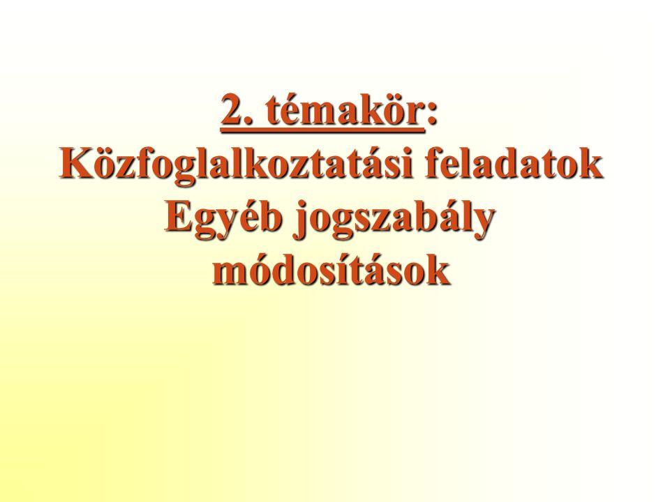 2. témakör: Közfoglalkoztatási feladatok Egyéb jogszabály módosítások
