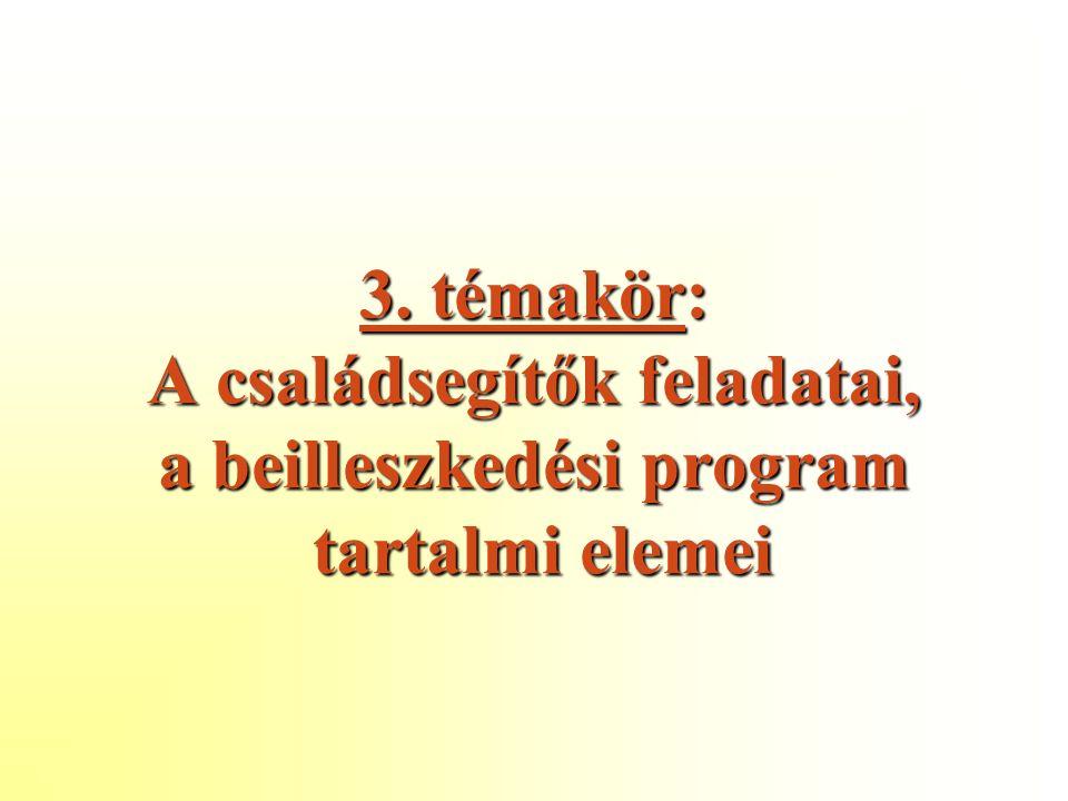 3. témakör: A családsegítők feladatai, a beilleszkedési program tartalmi elemei