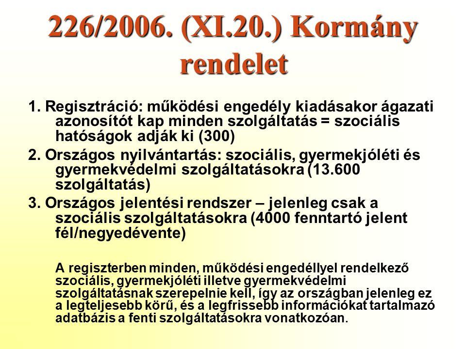 226/2006. (XI.20.) Kormány rendelet 1.