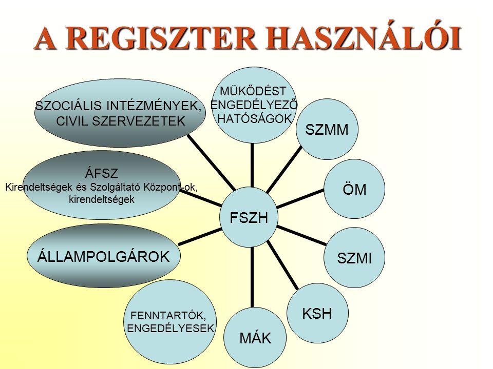 A REGISZTER HASZNÁLÓI FENNTARTÓK, ENGEDÉLYESEK