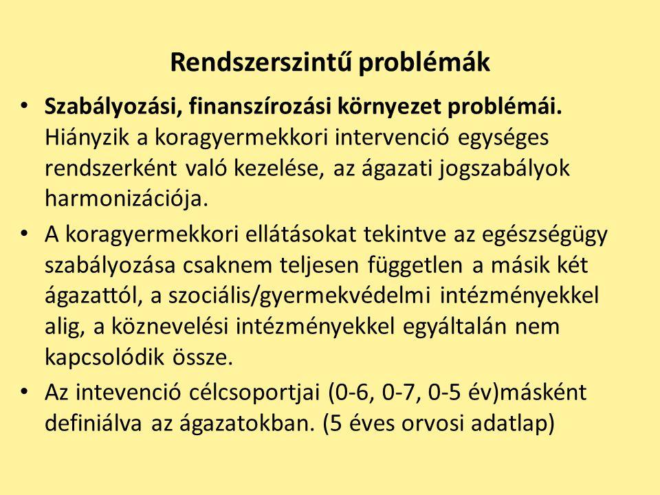 Rendszerszintű problémák Szabályozási, finanszírozási környezet problémái. Hiányzik a koragyermekkori intervenció egységes rendszerként való kezelése,