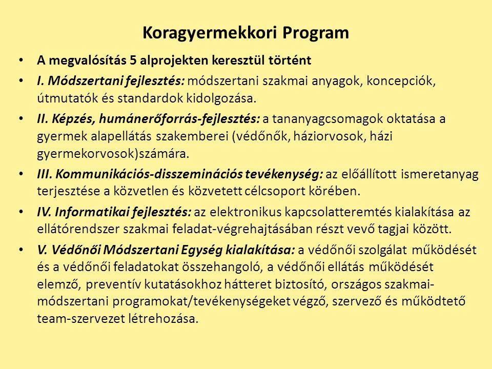 Koragyermekkori Program A megvalósítás 5 alprojekten keresztül történt I. Módszertani fejlesztés: módszertani szakmai anyagok, koncepciók, útmutatók é