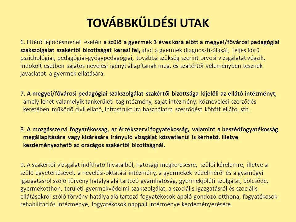 TOVÁBBKÜLDÉSI UTAK 6.