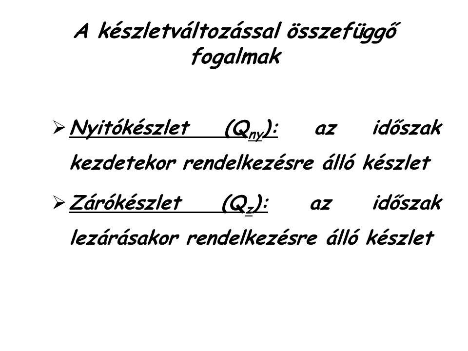 A készletváltozással összefüggő fogalmak  Nyitókészlet (Q ny ): az időszak kezdetekor rendelkezésre álló készlet  Zárókészlet (Q z ): az időszak lezárásakor rendelkezésre álló készlet