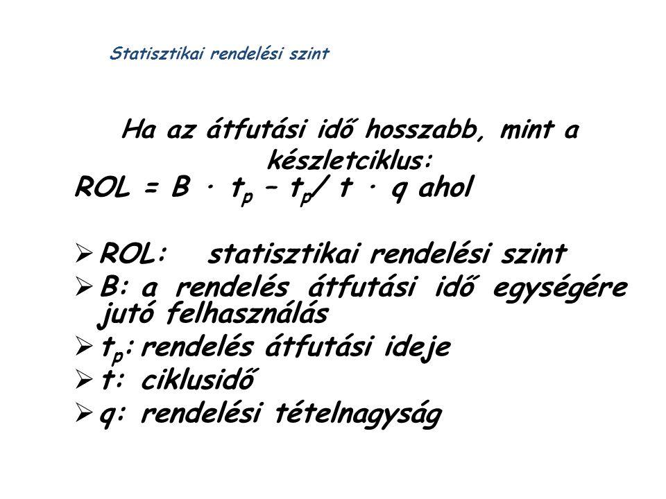 Ha az átfutási idő hosszabb, mint a készletciklus: ROL = B ∙ t p – t p / t ∙ q ahol  ROL:statisztikai rendelési szint  B:a rendelés átfutási idő egységére jutó felhasználás  t p :rendelés átfutási ideje  t: ciklusidő  q: rendelési tételnagyság Statisztikai rendelési szint