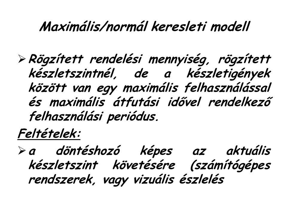 Maximális/normál keresleti modell  Rögzített rendelési mennyiség, rögzített készletszintnél, de a készletigények között van egy maximális felhasználással és maximális átfutási idővel rendelkező felhasználási periódus.