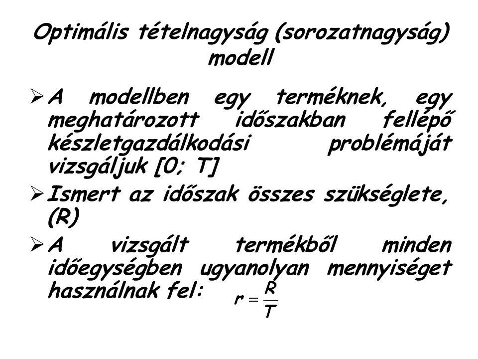 Optimális tételnagyság (sorozatnagyság) modell  A modellben egy terméknek, egy meghatározott időszakban fellépő készletgazdálkodási problémáját vizsgáljuk [0; T]  Ismert az időszak összes szükséglete, (R)  A vizsgált termékből minden időegységben ugyanolyan mennyiséget használnak fel: