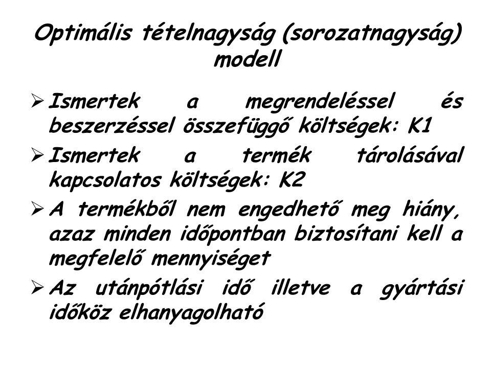 Optimális tételnagyság (sorozatnagyság) modell  Ismertek a megrendeléssel és beszerzéssel összefüggő költségek: K1  Ismertek a termék tárolásával kapcsolatos költségek: K2  A termékből nem engedhető meg hiány, azaz minden időpontban biztosítani kell a megfelelő mennyiséget  Az utánpótlási idő illetve a gyártási időköz elhanyagolható
