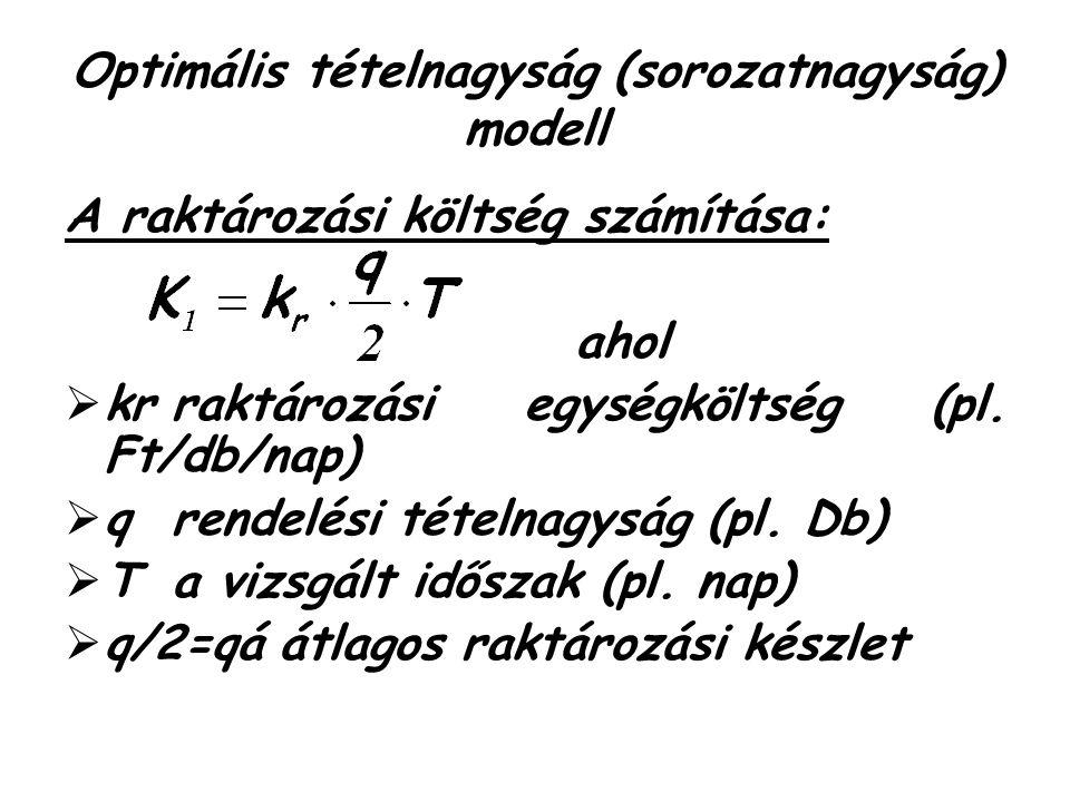 A raktározási költség számítása: ahol  krraktározási egységköltség (pl.