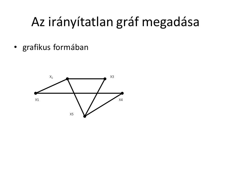 Az irányítatlan gráf megadása grafikus formában X1 X2X2 X3 X4 X5