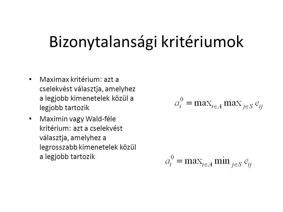 Bizonytalansági kritériumok Maximax kritérium: azt a cselekvést választja, amelyhez a legjobb kimenetelek közül a legjobb tartozik Maximin vagy Wald-féle kritérium: azt a cselekvést választja, amelyhez a legrosszabb kimenetelek közül a legjobb tartozik