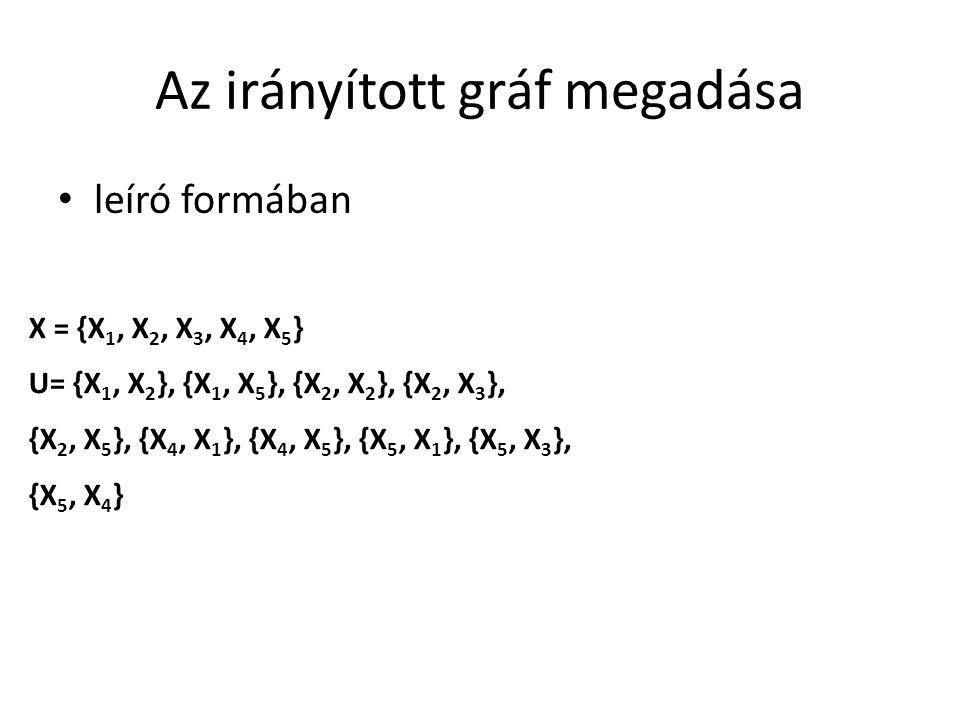 Az irányított gráf megadása leíró formában X = {X 1, X 2, X 3, X 4, X 5 } U= {X 1, X 2 }, {X 1, X 5 }, {X 2, X 2 }, {X 2, X 3 }, {X 2, X 5 }, {X 4, X 1 }, {X 4, X 5 }, {X 5, X 1 }, {X 5, X 3 }, {X 5, X 4 }