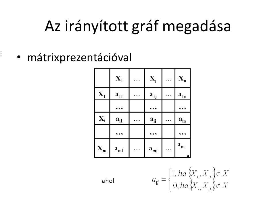Az irányított gráf megadása mátrixprezentációval X1X1 …XjXj …XnXn X1X1 a 11 …a 1j …a 1n.........