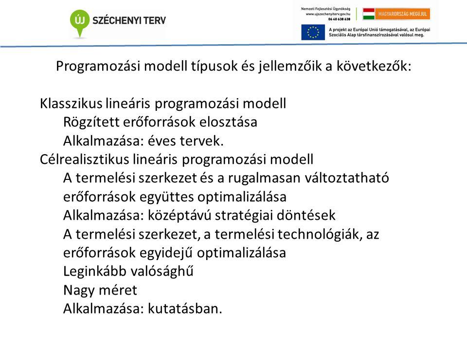 Programozási modell típusok és jellemzőik a következők: Klasszikus lineáris programozási modell Rögzített erőforrások elosztása Alkalmazása: éves tervek.