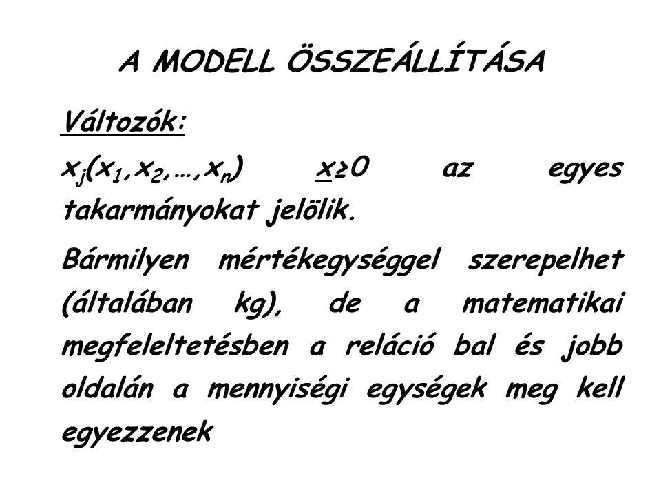 A MODELL ÖSSZEÁLLÍTÁSA Változók: x j (x 1,x 2,…,x n ) x≥0 az egyes takarmányokat jelölik.