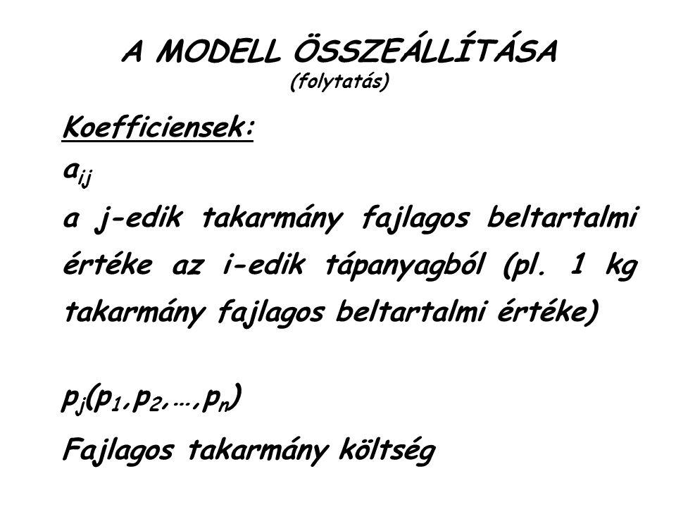 A MODELL ÖSSZEÁLLÍTÁSA (folytatás) Koefficiensek: a ij a j-edik takarmány fajlagos beltartalmi értéke az i-edik tápanyagból (pl.