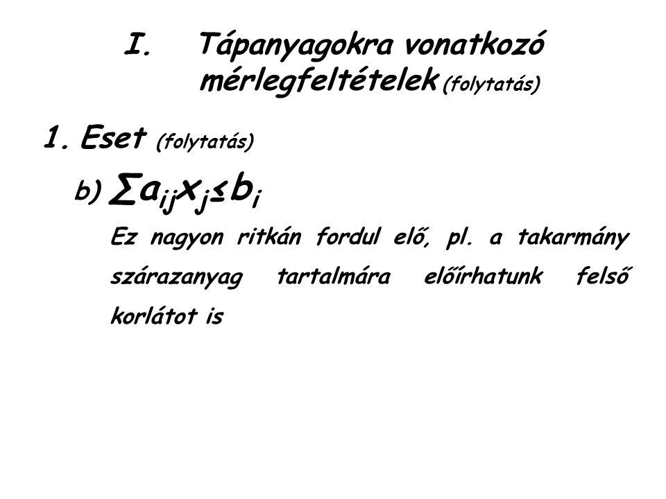 I.Tápanyagokra vonatkozó mérlegfeltételek (folytatás) 1.Eset (folytatás) b) ∑a ij x j ≤b i Ez nagyon ritkán fordul elő, pl.