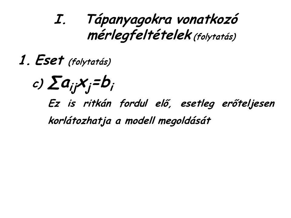 I.Tápanyagokra vonatkozó mérlegfeltételek (folytatás) 1.Eset (folytatás) c) ∑a ij x j =b i Ez is ritkán fordul elő, esetleg erőteljesen korlátozhatja a modell megoldását