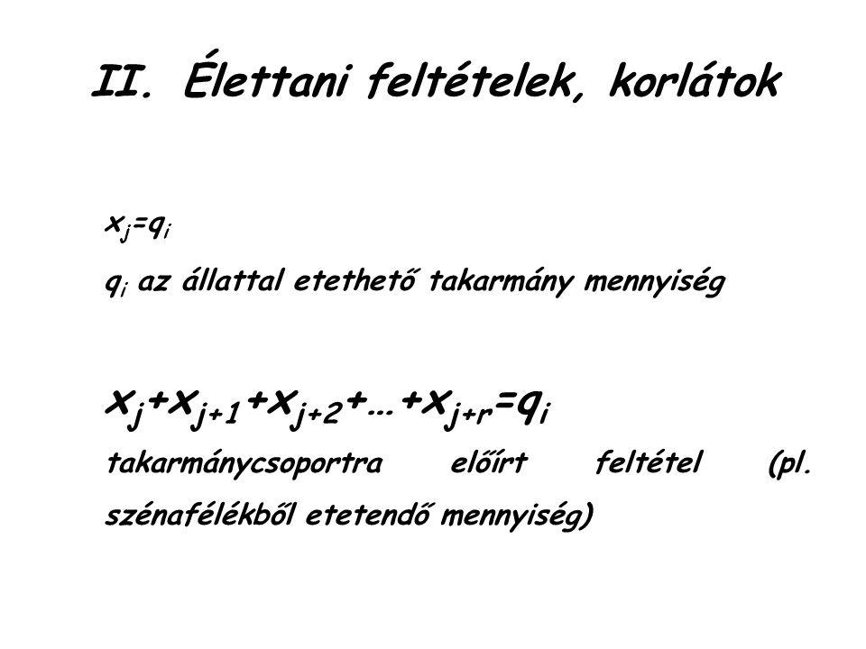 II.Élettani feltételek, korlátok x j =q i q i az állattal etethető takarmány mennyiség x j +x j+1 +x j+2 +…+x j+r =q i takarmánycsoportra előírt feltétel (pl.