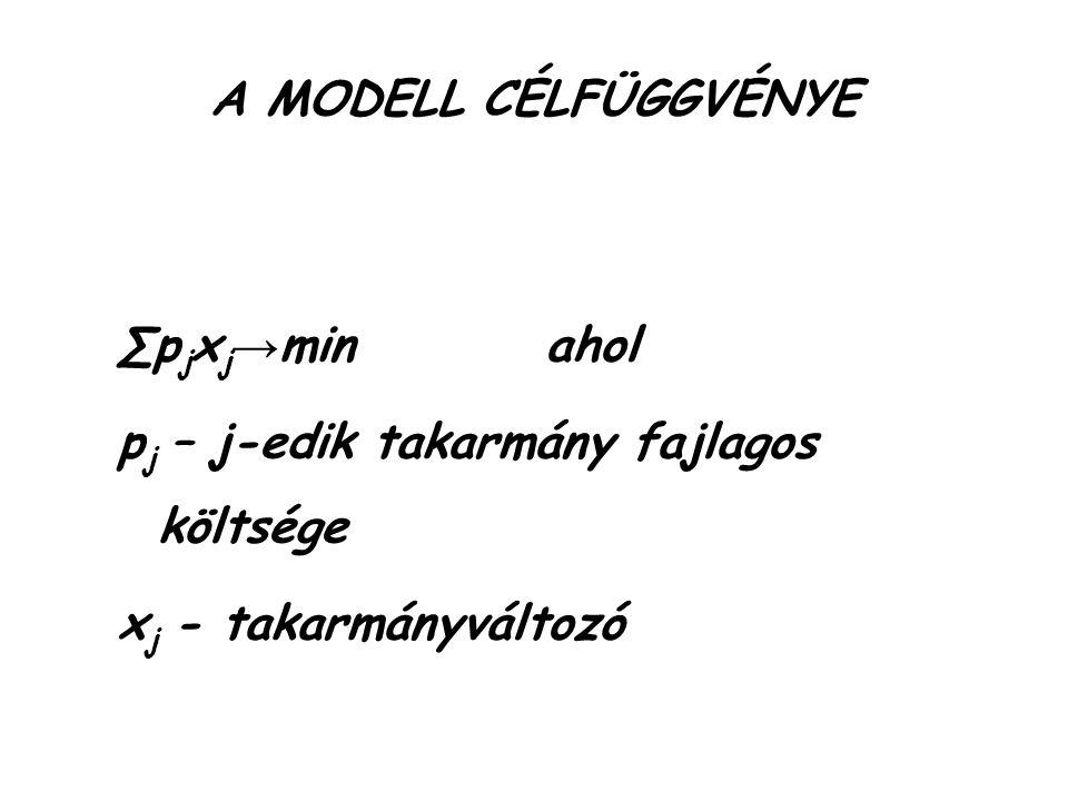 A MODELL CÉLFÜGGVÉNYE ∑p j x j → minahol p j – j-edik takarmány fajlagos költsége x j - takarmányváltozó