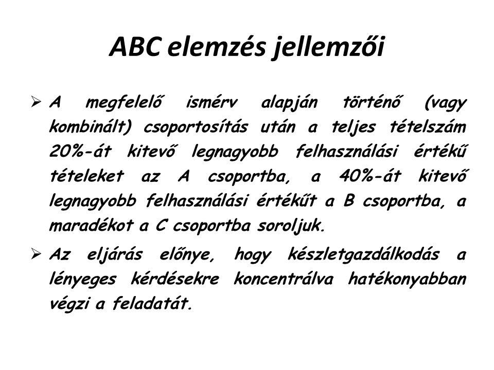 ABC elemzés jellemzői  A megfelelő ismérv alapján történő (vagy kombinált) csoportosítás után a teljes tételszám 20%-át kitevő legnagyobb felhasználási értékű tételeket az A csoportba, a 40%-át kitevő legnagyobb felhasználási értékűt a B csoportba, a maradékot a C csoportba soroljuk.