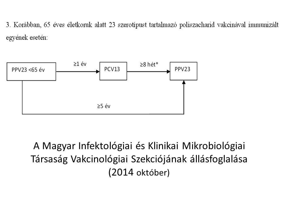 A Magyar Infektológiai és Klinikai Mikrobiológiai Társaság Vakcinológiai Szekciójának állásfoglalása (2014 október)