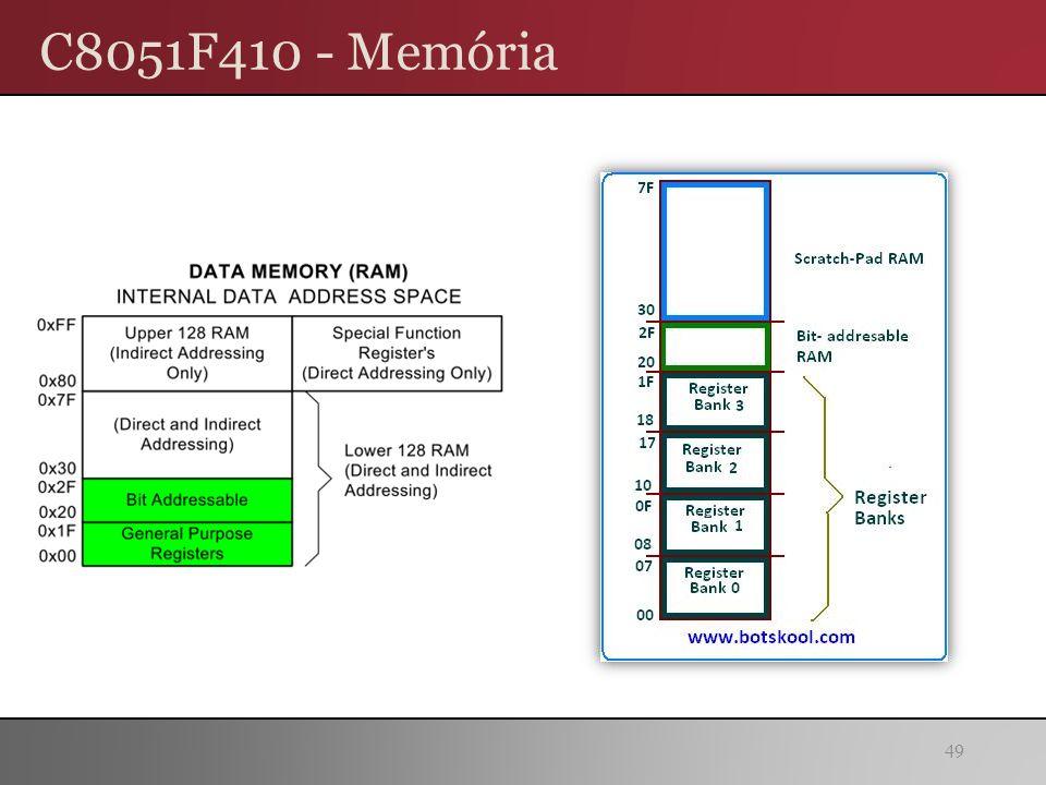 C8051F410 - Memória 49