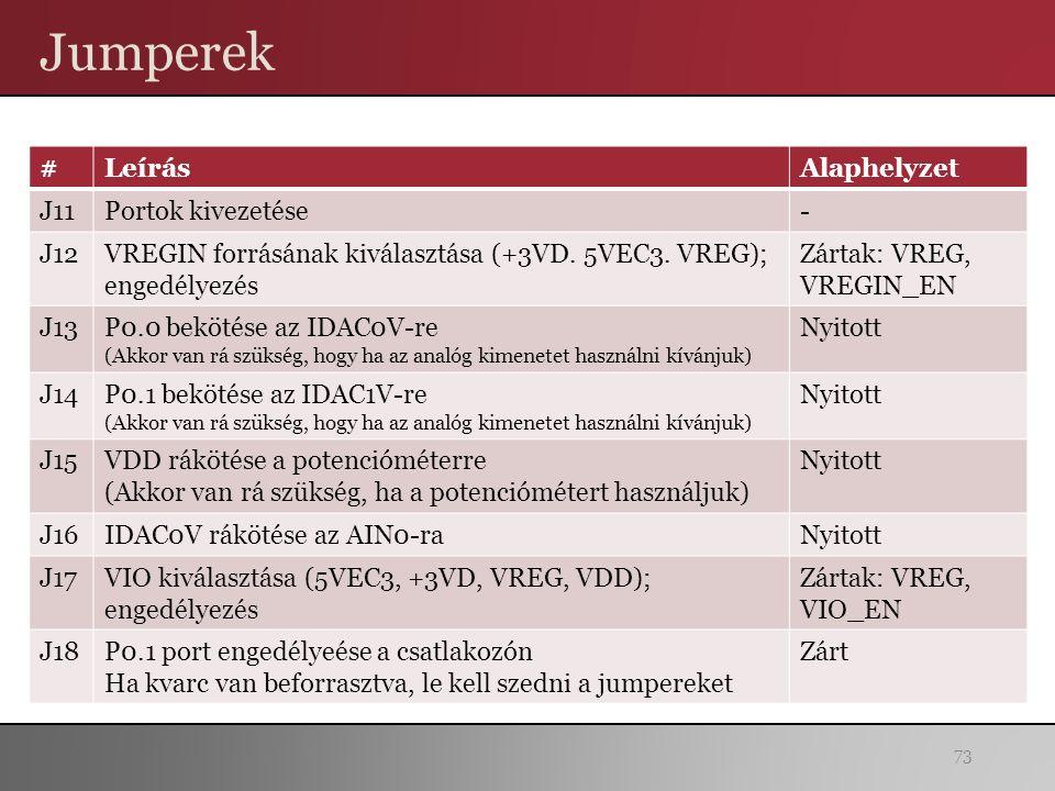 Jumperek #LeírásAlaphelyzet J11Portok kivezetése- J12VREGIN forrásának kiválasztása (+3VD.