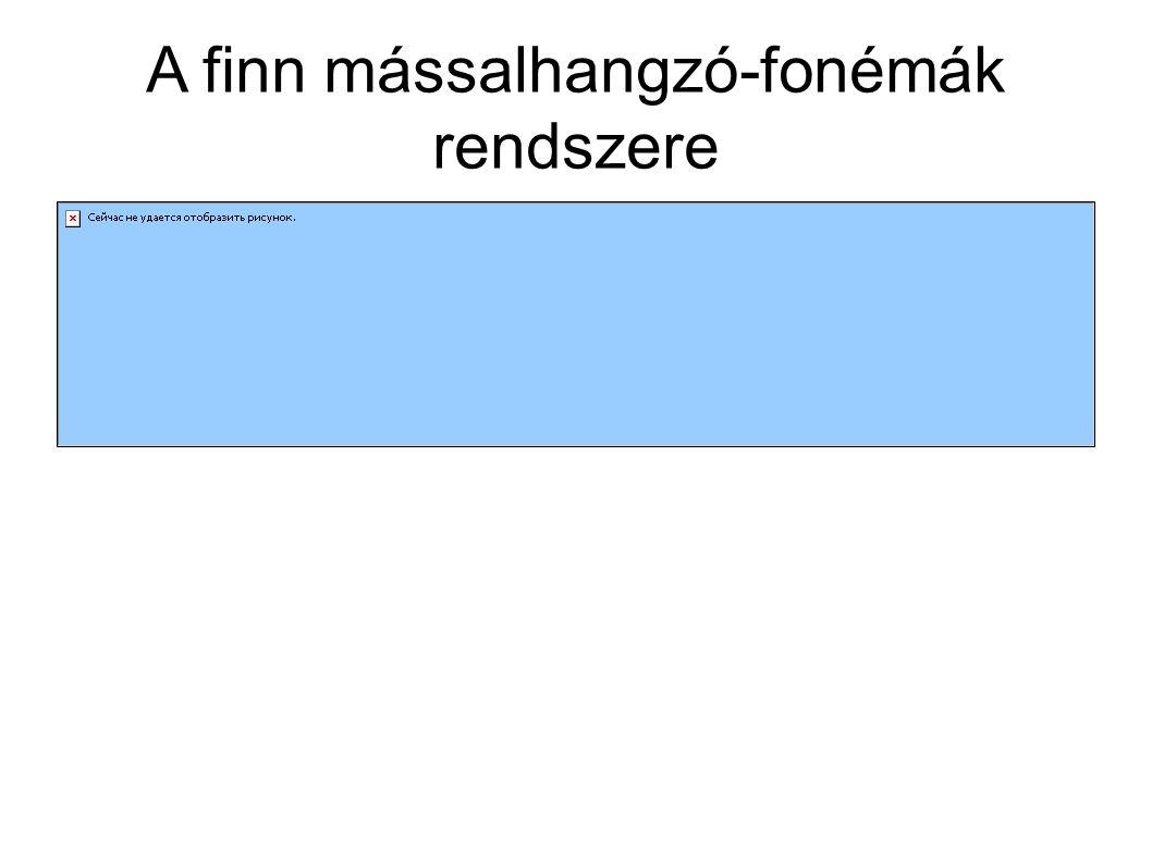 A finn mássalhangzó-fonémák rendszere