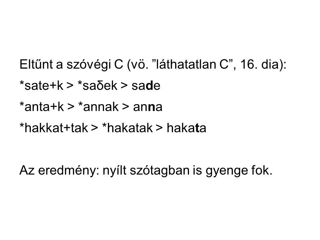 Eltűnt a szóvégi C (vö. láthatatlan C , 16.