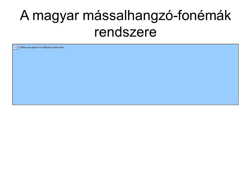 A magyar mássalhangzó-fonémák rendszere