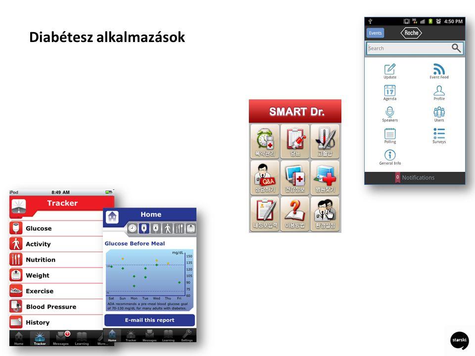Novartis Roche: diabétesz események Diabétesz alkalmazások MSD