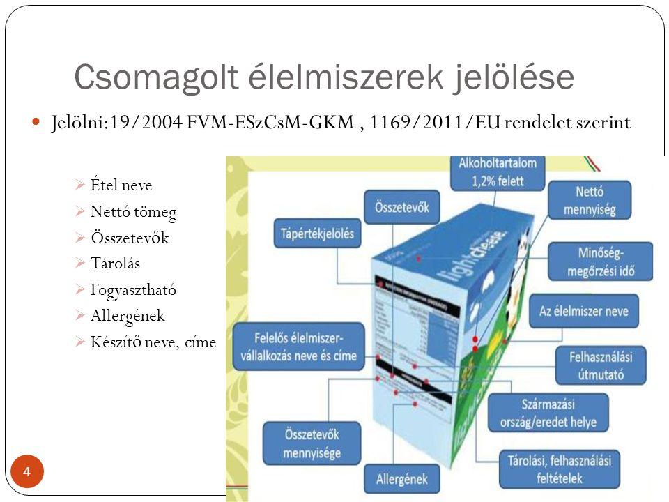 Csomagolt élelmiszerek jelölése Jelölni:19/2004 FVM-ESzCsM-GKM, 1169/2011/EU rendelet szerint  Étel neve  Nettó tömeg  Összetev ő k  Tárolás  Fogyasztható  Allergének  Készít ő neve, címe 4