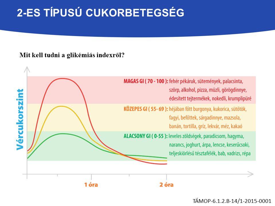 2-ES TÍPUSÚ CUKORBETEGSÉG Mit kell tudni a glikémiás indexről? TÁMOP-6.1.2.B-14/1-2015-0001