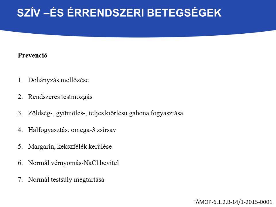 SZÍV –ÉS ÉRRENDSZERI BETEGSÉGEK Prevenció 1.Dohányzás mellőzése 2.Rendszeres testmozgás 3.Zöldség-, gyümölcs-, teljes kiőrlésű gabona fogyasztása 4.Halfogyasztás: omega-3 zsírsav 5.Margarin, kekszfélék kerülése 6.Normál vérnyomás-NaCl bevitel 7.Normál testsúly megtartása TÁMOP-6.1.2.B-14/1-2015-0001