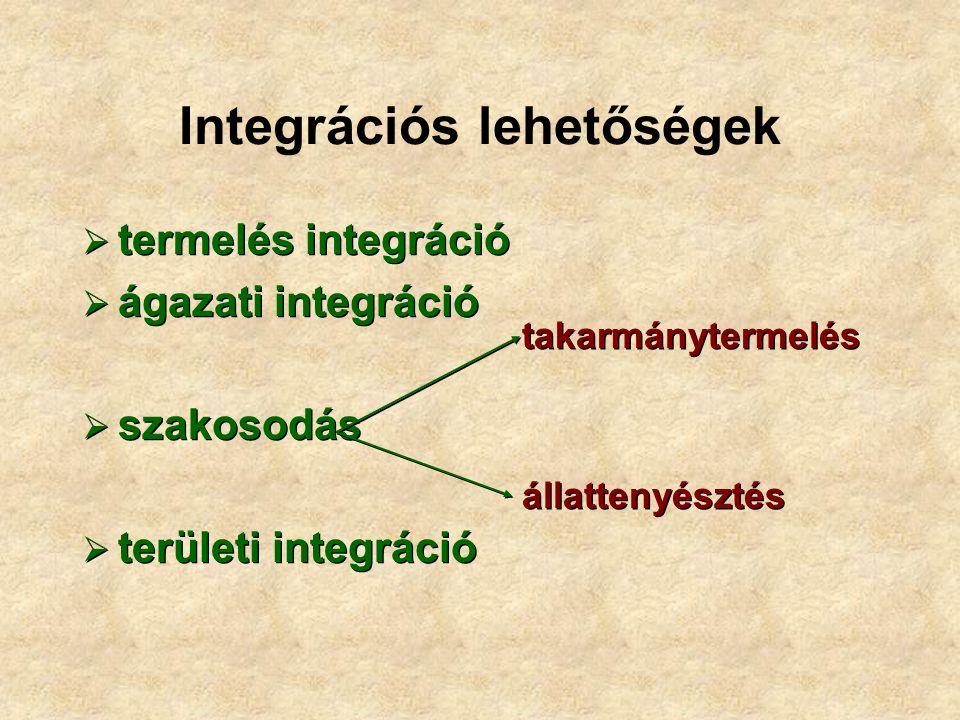 Integrációs lehetőségek  termelés integráció  ágazati integráció  szakosodás  területi integráció  termelés integráció  ágazati integráció  szakosodás  területi integráció takarmánytermelés állattenyésztés